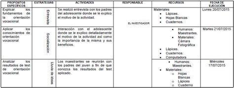 preguntas de una entrevista vocacional estudio de caso orientaci 243 n vocacional monografias