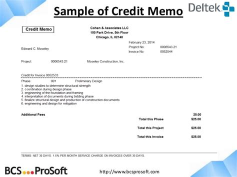 Credit Approval Memo Format Improve Billing Process And Performance With Deltek Vision