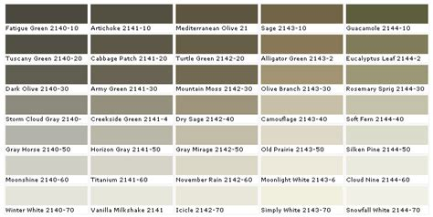 benjamin moore color chart kelly moore interior paint colors living room