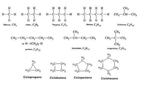cadenas lineales alcanos alcanos o hidrocarburos saturados propiedades