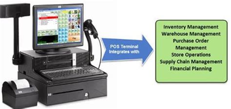 Pos Chain testing for retail pos point of sale system