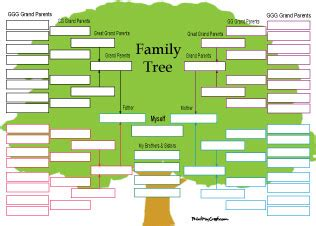 how to trace your family tree in ireland scotland and wales the complete practical handbook for all detectives of family history heritage and genealogy books genealogy free ancestry search find your ancestors