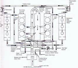 mercury black max 175 wiring diagram black mercury free wiring diagrams