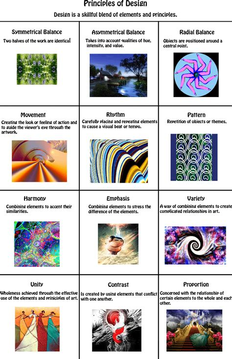 design elements and principles poster elements of art and principles of design posters elements