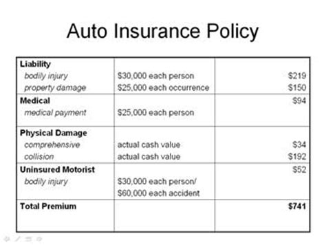 Motor Insurance Policy by Car Accidents And Auto Insurance Page 2