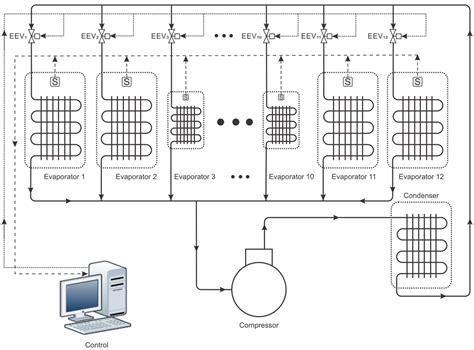 hvac loop block diagram within hvac plenum diagram