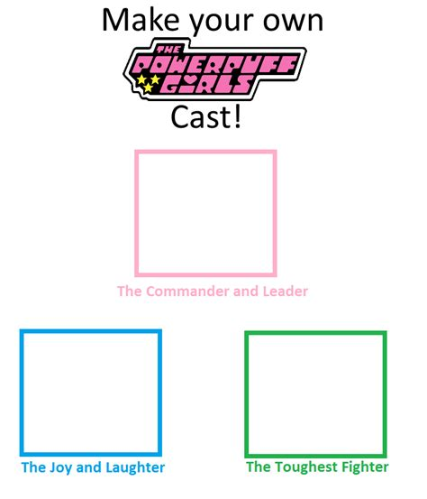 How To Make Own Meme - make your own ppg cast meme by deecat98 on deviantart