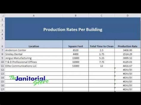 Total Square Footage Calculator production rates tracking for commercial cleaning