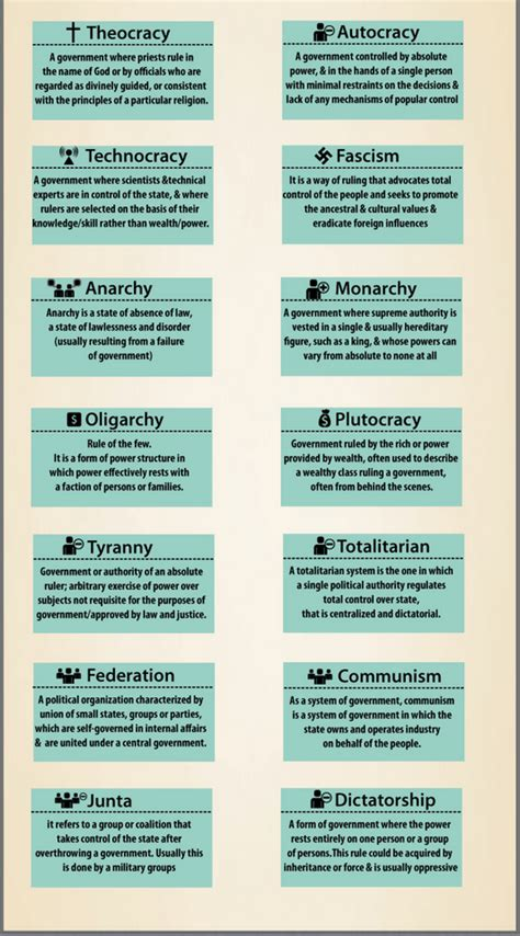 Type Of Government 14 Types Of Government Become Empowered