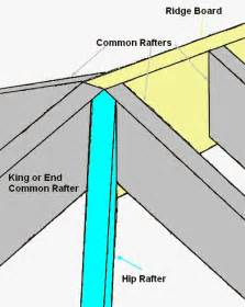 Hip And Ridge Roof Hip Roof Ridge Board Drawing Garage Ideas