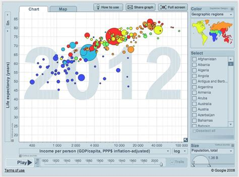 hans rosling ted talk data visualization pin by esteban contreras on all things infographics