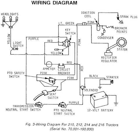 deere 214 wiring diagram wiring diagram and