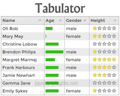 jquery ui layout auto height tabulator jquery ui plugin for table generation jquery