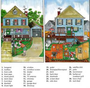 Esl Apartment Lesson Outside The Home House Vocabulary With Pictures