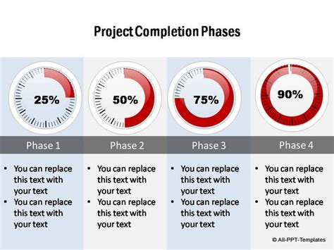 project phases template powerpoint timelines for subscribers page 5 project phases
