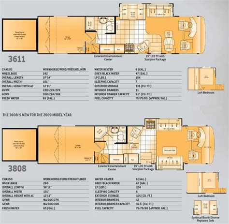 Thor Toy Hauler Floor Plans by Roaming Times Rv News And Overviews