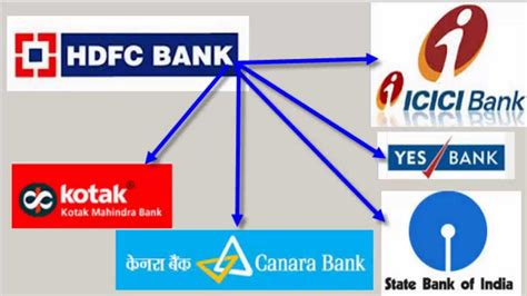 hdfcbank net bank in how to do third funds transfer in hdfc bank