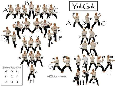 yul gok tul pattern yul gok tul martial arts pinterest