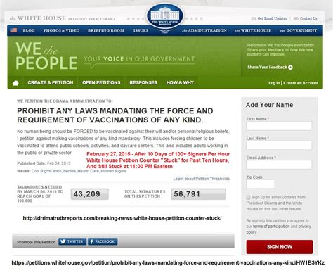 white house petition surprise white house petition system rigged dr rima truth reports