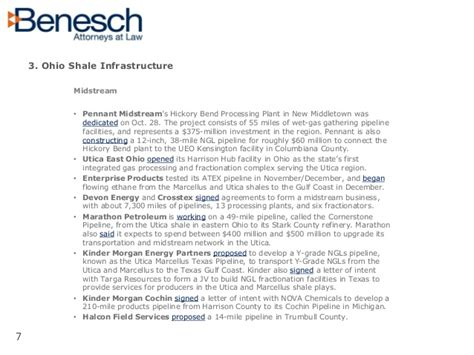 Letter Of Intent To Form Jv Benesch Firm 4q13 Shale Industry Report Utica Shale