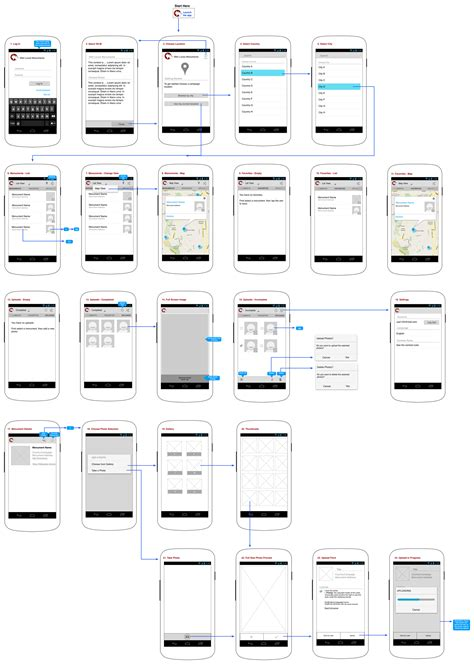 mobile app development project plan template wiki monuments mobile application mediawiki