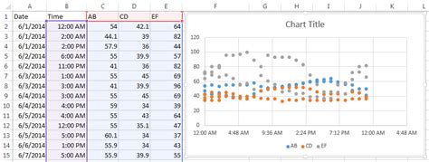excel format x axis time create a chart with date or time data pryor learning