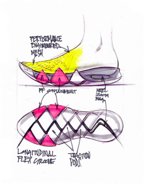 Curry 4 Sketches by Benjamin Nethongkome Nike Kyrie 4 Release Date Sneaker