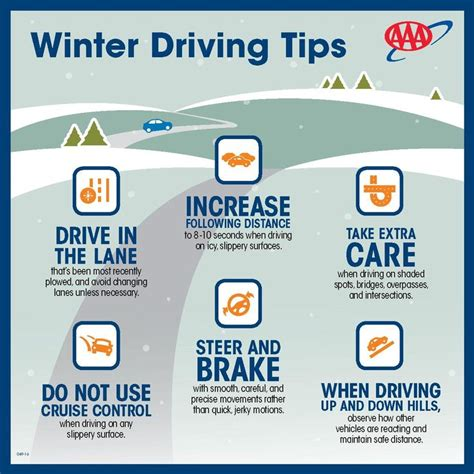 8 Tips On Driving Safe In Snow by 118 Best Winter Travel Images On