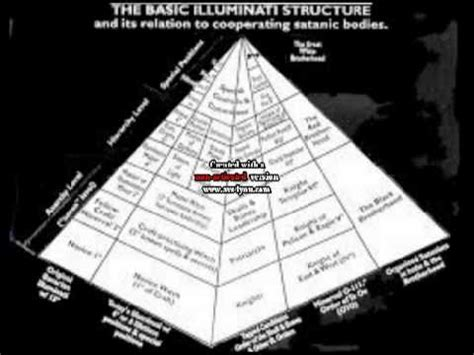 illuminati gestures illuminati explained quickly rihanna beyonce z