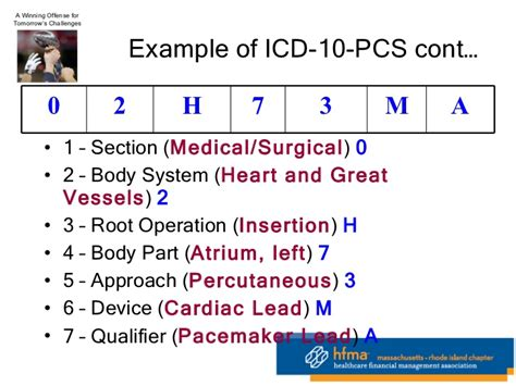 icd code for cesarean section c section icd 10 28 images hfma 1 21 11 on 5010 and