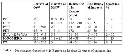 tabla impuesto a las ganancias solteros tabla impuestos a las ganancias solteros proyecto