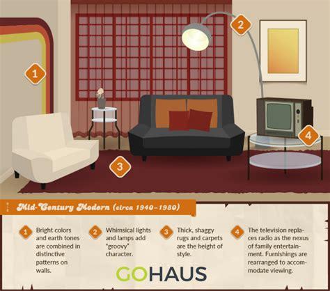 Ikea Home Interior Design Interior Bringing Mid Century Modern Design To Life