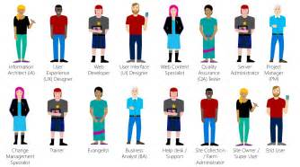 Room Design Software Online week 2 hitchhiker s guide website project roles