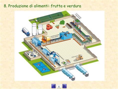 produzione alimentare produzione alimentare power point