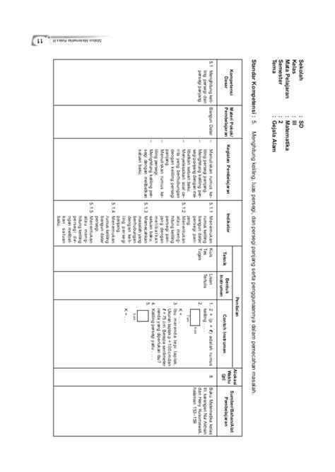 Matematika Smama Kls Xik13n Peminatan rpp dan silabus matematika sd kelas 3 semester 1 dan 2 airinguniversity