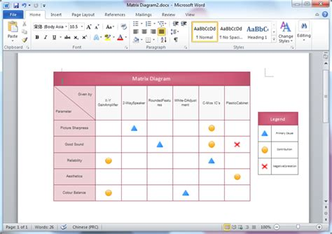 Relationship Matrix Templates For Word Matrix Template