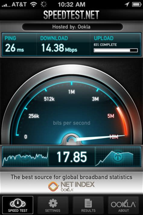 soeed test speedtest for iphone work