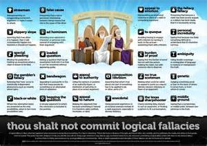 faulty logic chart exles of really faulty logic