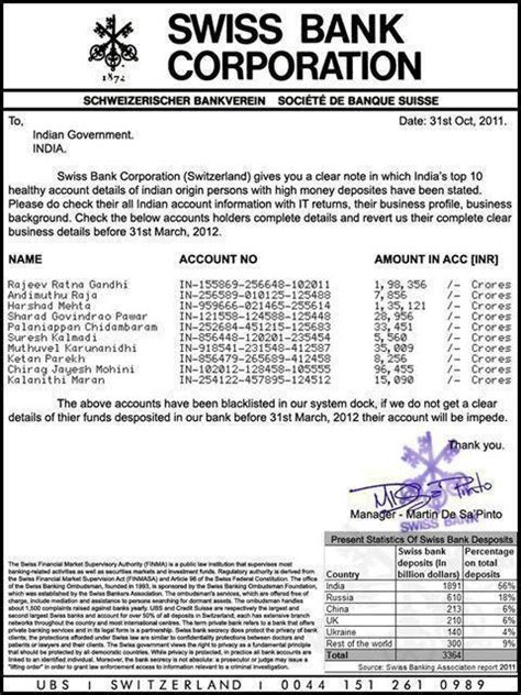 Andhra Bank Statement Letter 10 Silly Hoaxes Which Took Indians For A Ride