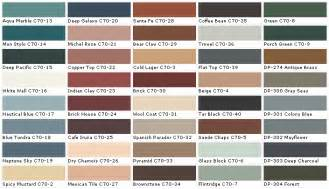 walmart interior paint color chart quotes