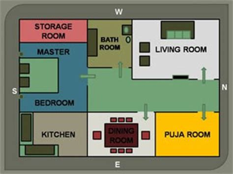 home plan design according to vastu shastra 5 vastu shastra tips for modern houses