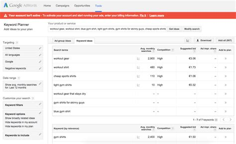 Google Keyword Planner Google Adwords Selling With Google Adwords On A Tiny Budget Adwords Caign Template