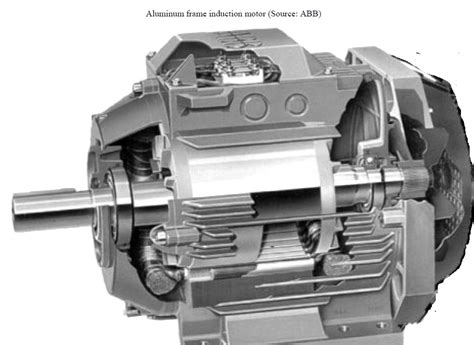 induction motor abb engineering photos and articels engineering search engine aluminum frame induction