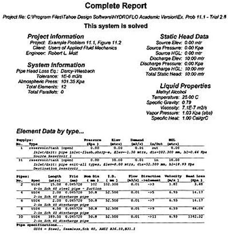 system analysis report template problem analysis report images