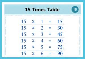 free worksheets 187 the 15 times table free math