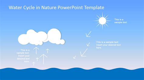 Water Cycle Powerpoint Template Slidemodel What Is A Template In Powerpoint
