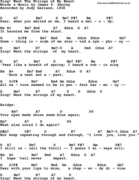 Song lyrics with guitar chords for Zing! Went The Strings