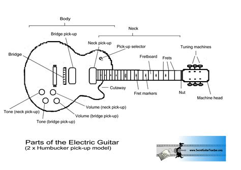 electric guitar string diagram electric get free image