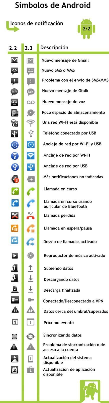 barra superior de android blog elhacker net iconos de estado y notificaciones en