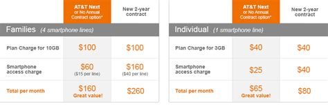 awesome tmobile home plans 11 att mobile plan